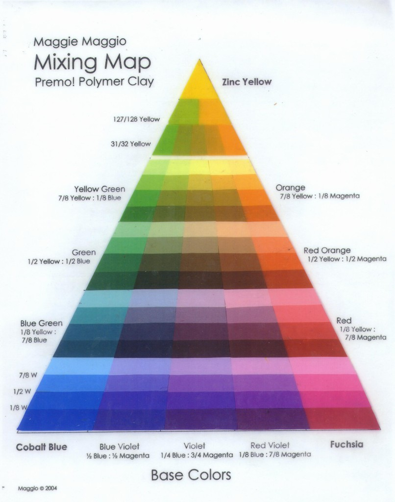 liquitex color map and mixing guide